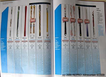 Test skialpinistických lyží v časopise Allmountain 6.2009